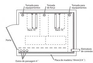 Exemplo Sala de Telecomunicações