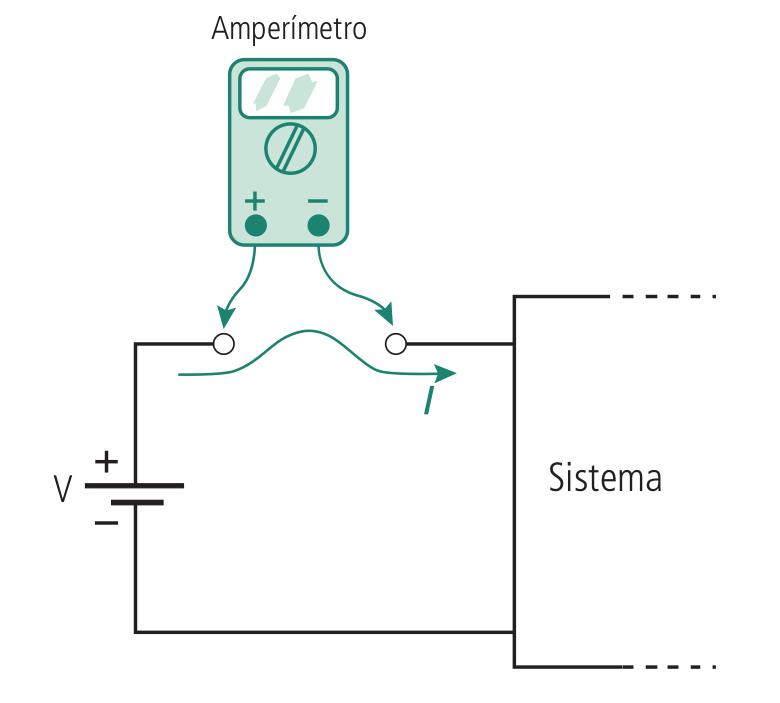 Amperímetro em série no circuito