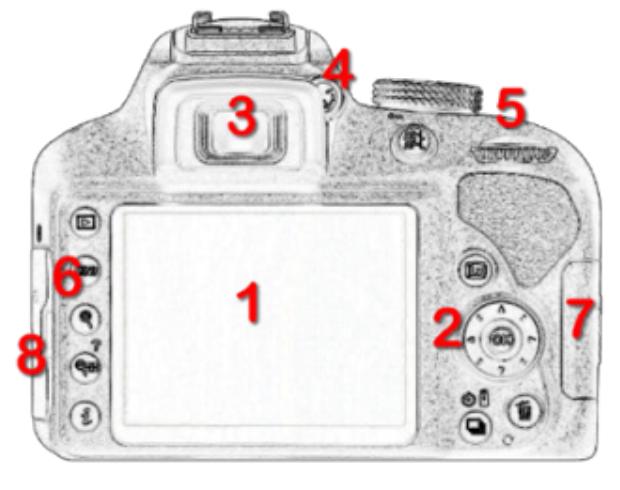 Câmera Fotográfica DSLR - visão traseira