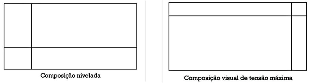 Esquema visual de uma composição nivelada e uma com aguçamento