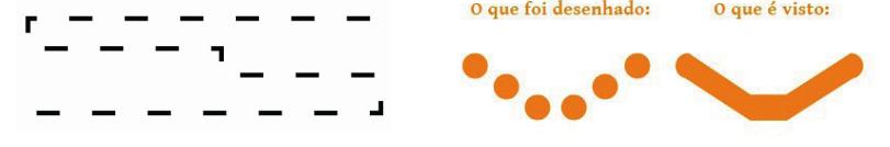 Uma sequência de traços é entendido como uma linha contínua