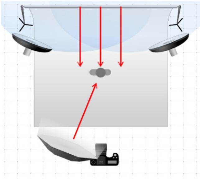 Diagrama de luz para fundo branco: vista superior