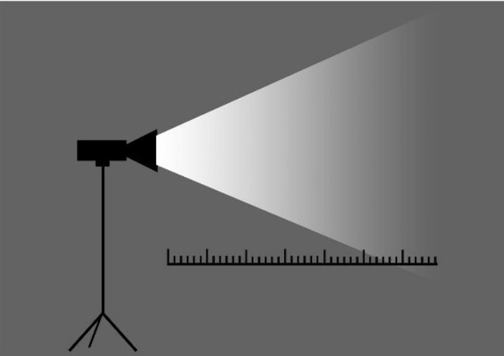 Observando a intensidade da luz