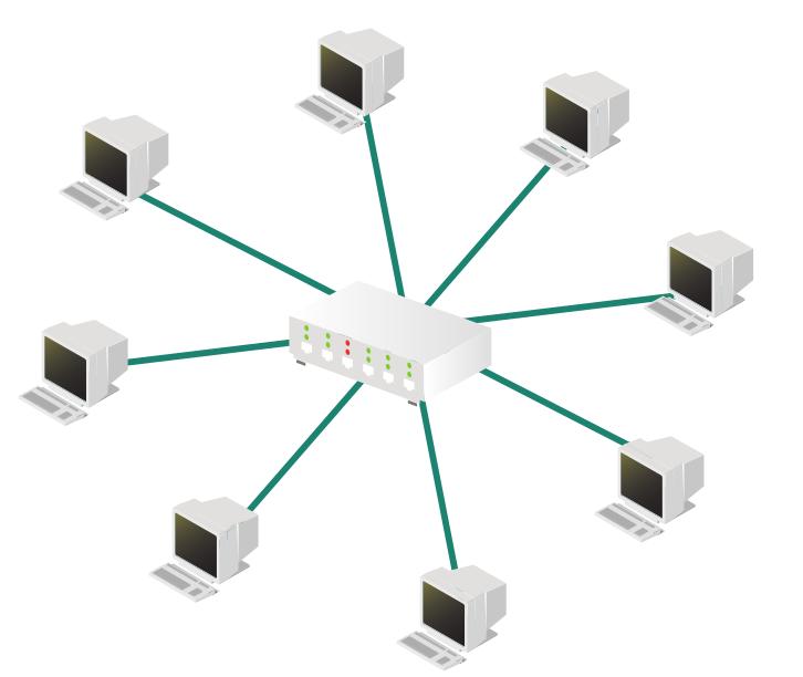 Rede em estrela com hub repetidor
