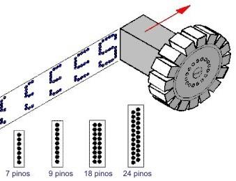 Cabeçote de uma Impressora Matricial