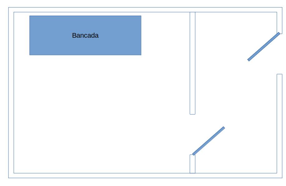 Estrutura de uma oficina